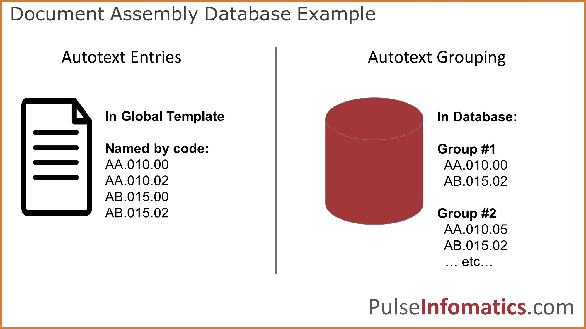 Microsoft Access and Word VBA Document Assembly System Demo - PULSE