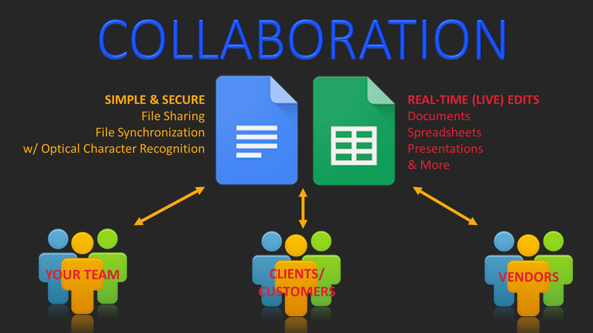 Google Apps for collaboration workshop video