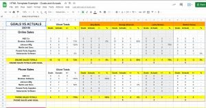 Image of Google Sheet Dashboard created by Airtable Data and sent out via HTML mail.